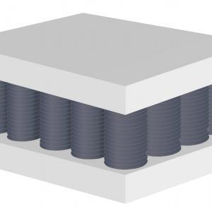 JPG Dormiclair-Pocketvering-Deluxe